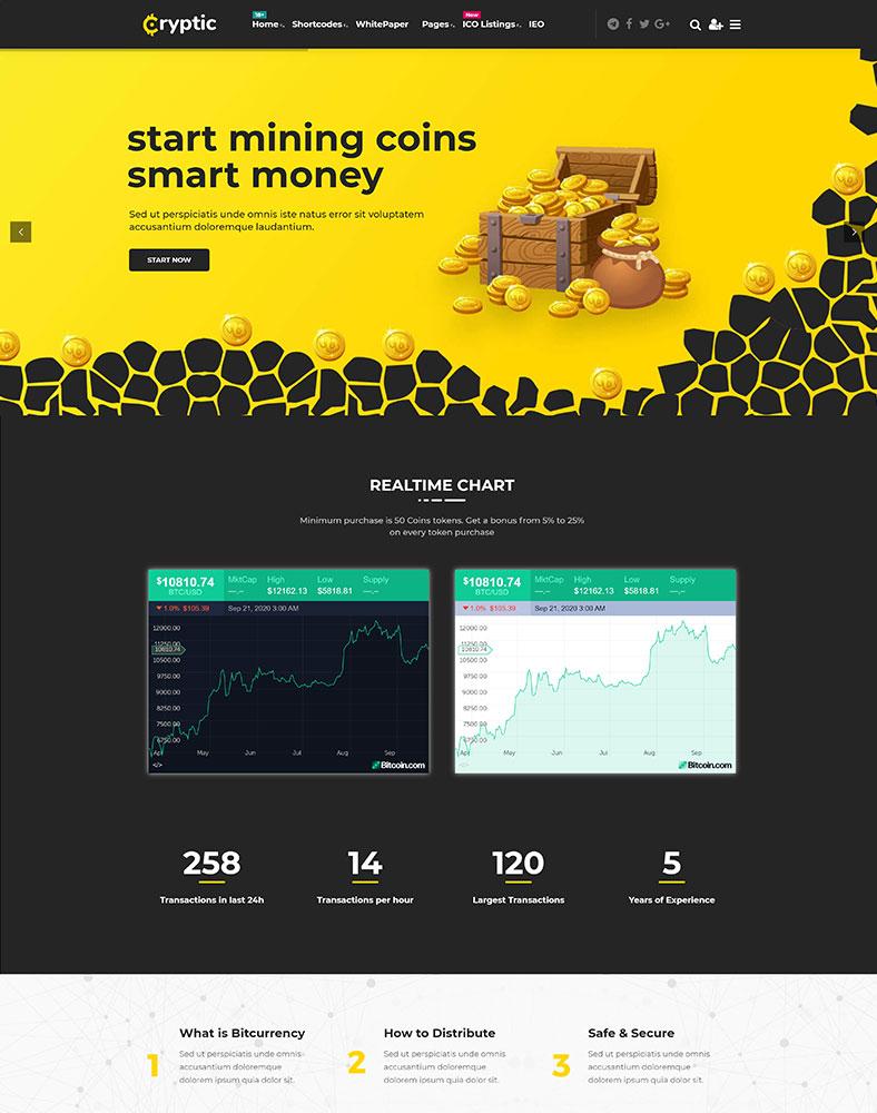 Crypto Stats