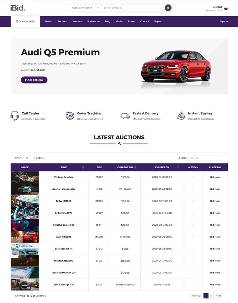 Automotive Auctions v2