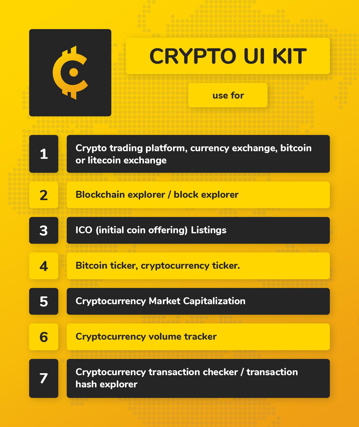 Cryptic - Crypto UI Kit - 7