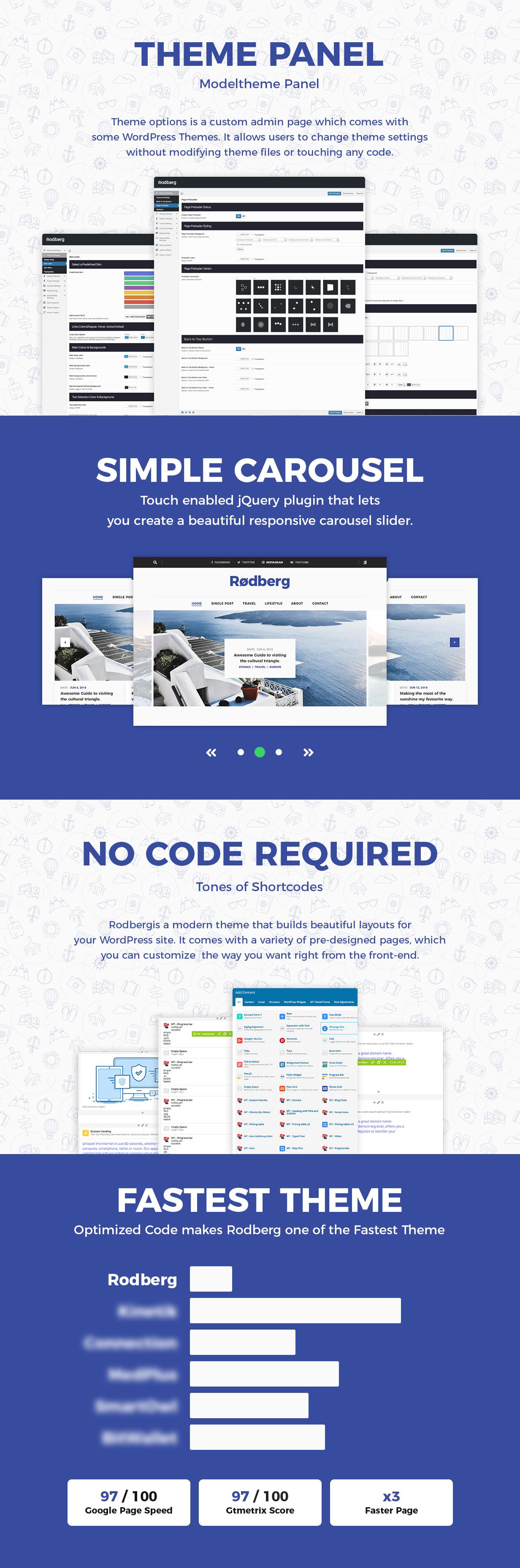 Rodberg - Travel Blog WordPress Theme Gutenberg Compatible - 4