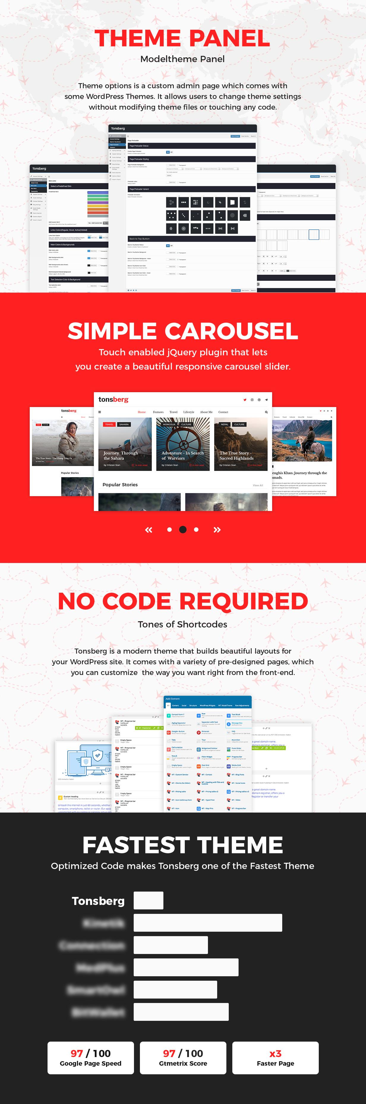 Tonsberg - A Modern WordPress Theme for Travel Bloggers - 4