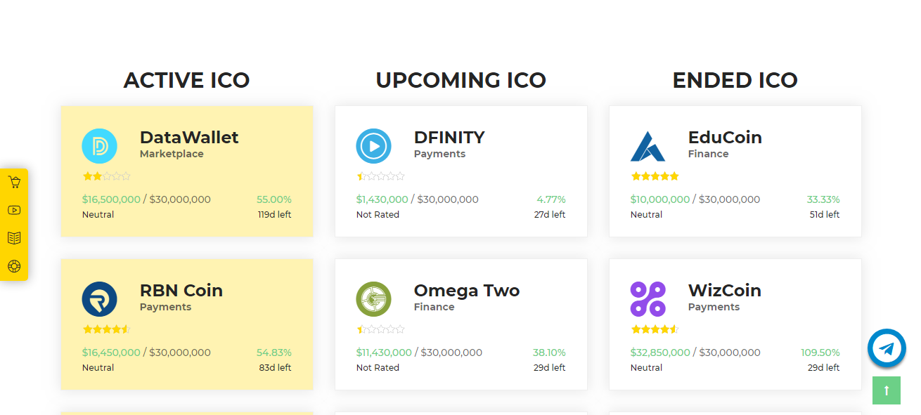 ICO Directory & Listings Grids