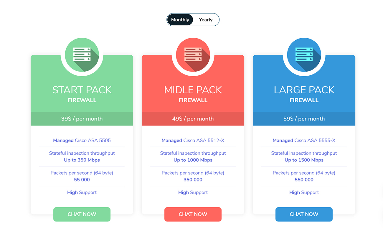 hostcluster theme hosting packages